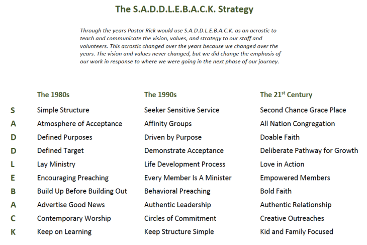 saddleback-acrostic